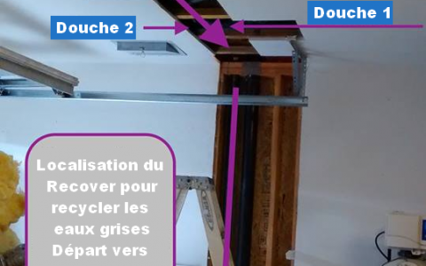 Exemple d'installation